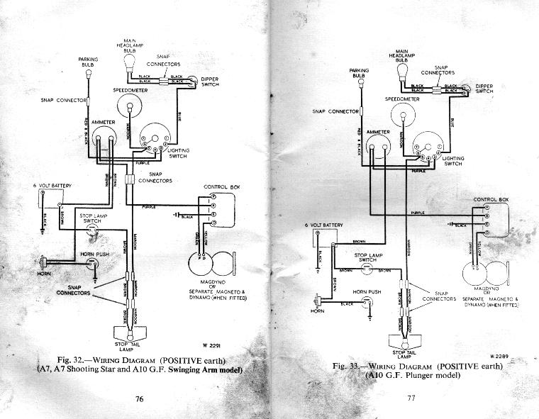 bsa b31 wiring diagram schematics wiring diagrams u2022 rh seniorlivinguniversity co 1962 bsa a10 wiring diagram 1962 bsa a10 wiring diagram