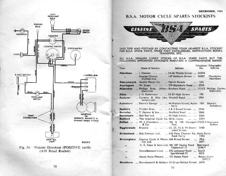 bsa a10 wiring diagram bsa wiring diagrams cars manual54 bsa a wiring diagram manual54