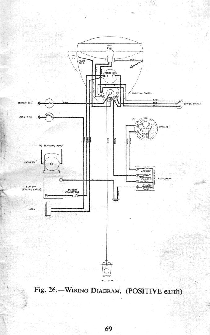 Bsa A10 Wiring Diagram - Wiring Diagram • Triumph Wiring Diagram Positive Earth on triumph 650 wiring harness, triumph chopper wiring for, triumph clutch diagram, battery diagram, triumph frame diagram, triumph controller diagram, triumph parts diagram,