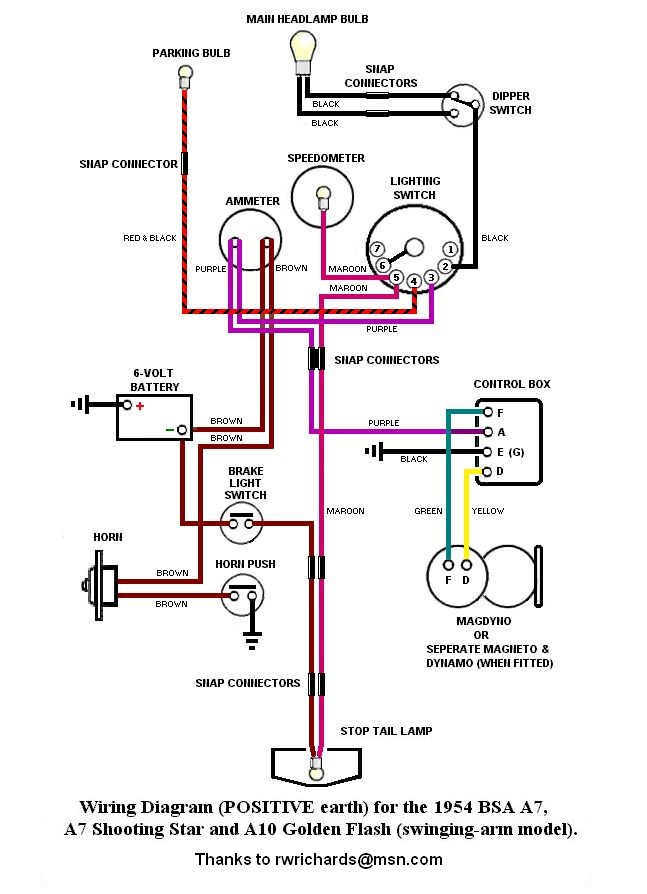 Magnificent Bsa Positive Ground Wiring Diagram Online Wiring Diagram Wiring Cloud Oideiuggs Outletorg